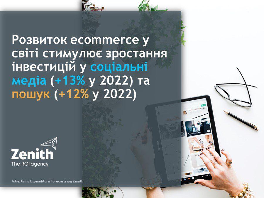 На11% виростуть глобальні інвестиції урекламу у2021 році. Звіт Advertising Expenditure Forecasts